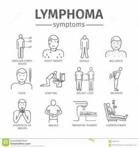 symptoms-lymphoma